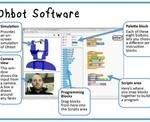 ohbot_software